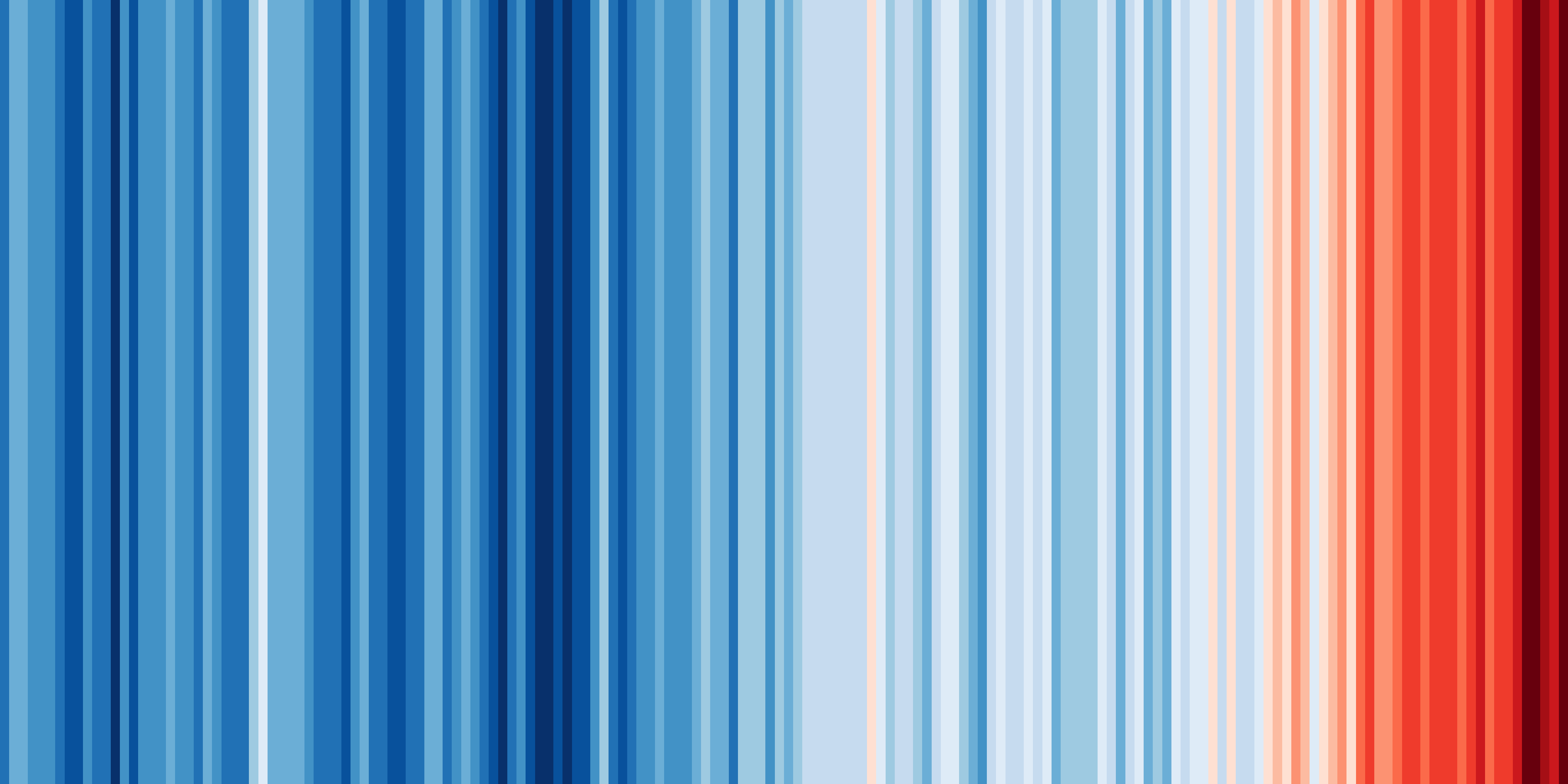 climate stripes abstract image going from blue to red